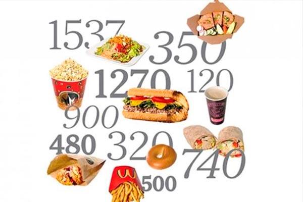 Como-saber-se-está-consumindo-muitas-ou-poucas-calorias