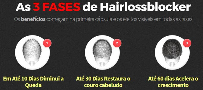 as-tres-fases-do-Hairloss-Blocker