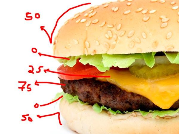 como-funciona-a-dieta