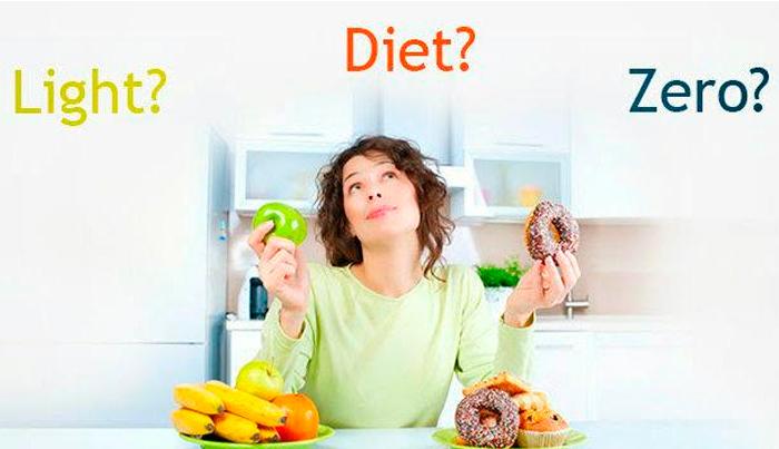Mitos e Realidades dos Alimentos Light